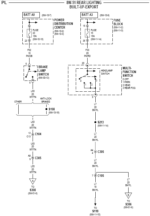 wiring diagram for neon lights wiring image wiring 2000 neon fog lights pin multifunction a electrical wiring diagram on wiring diagram for neon lights