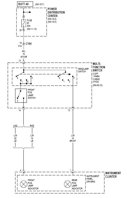 95 neon wiring harness pin wiring diagram website
