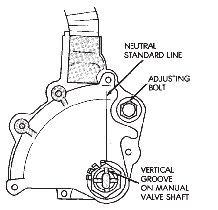 1991 jeep wrangler ignition wiring diagram with 89 Jeep Wrangler Wiring Diagram on 87 Jeep Yj Wiring Diagram likewise 88 Jeep Wrangler Engine 4 2 besides 1990 Jeep Wrangler Ecu Wiring Diagram as well Car Engine Converter furthermore 2003 Honda Civic Electrical Power Steering System.