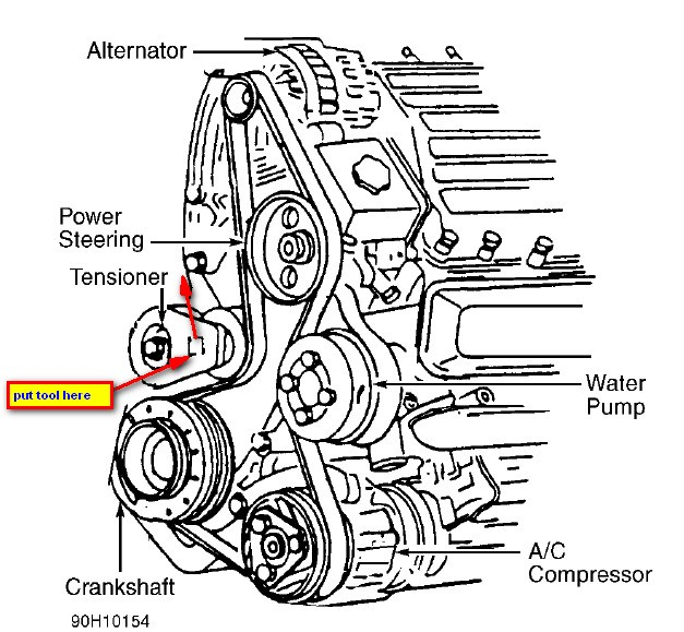 Chevy 3800 Freeze Plug Location Get Free Image About