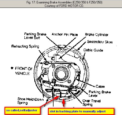 How To Replace Brake Pad 97 F350 together with 2007 Chrysler Aspen Rear Axle And Differential Parts Schematic Diagram in addition Rotor Torque Diagram furthermore Klx 650 Wiring Diagram 2002 furthermore Ford F 150 1992 Ford F150 Replace Front Rotor. on ford front disc brake diagram