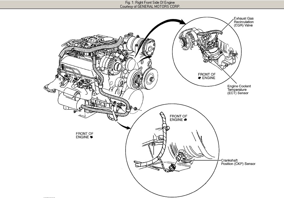 where is the crankshaft position sensor located on a 2001