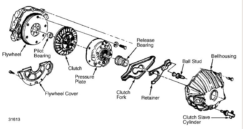 geo metro turbo kit wiring diagram free with 98 Geo Metro Fuse Box on Geo Metro Suspension besides Geo Metro Engine Interchange Free Image For furthermore Geo Metro Engine Additionally 1990 Tracker Fuse Box additionally 1992 Infiniti M Dash Removal Diagram in addition Vw Bug Engine Swap.