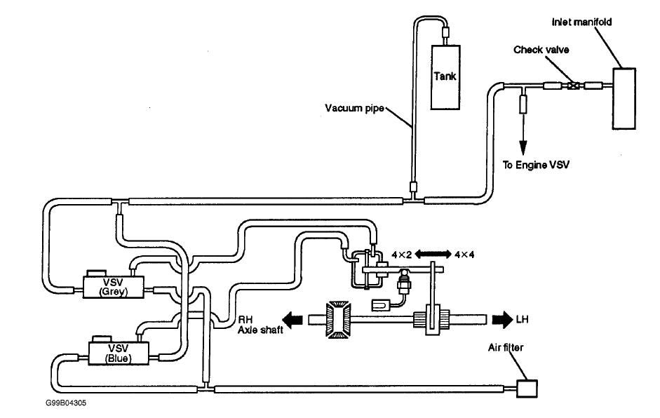 keyword isuzu blower motor wiring diagram