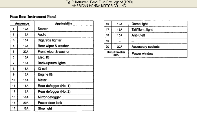 wiring diagram for 1998 honda civic the wiring diagram 1998 honda accord wiring diagram diagram wiring diagram