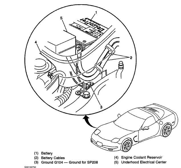 where is the fuse box on a 1999 corvette convertible  i
