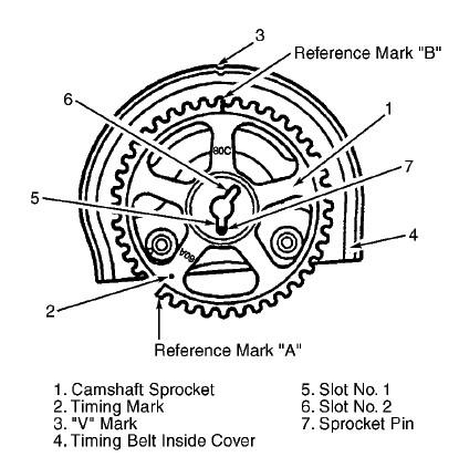 Saturn Outlook Camshaft Position Sensor Location