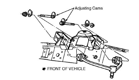 service manual  how to align caster on a 1995 lincoln town