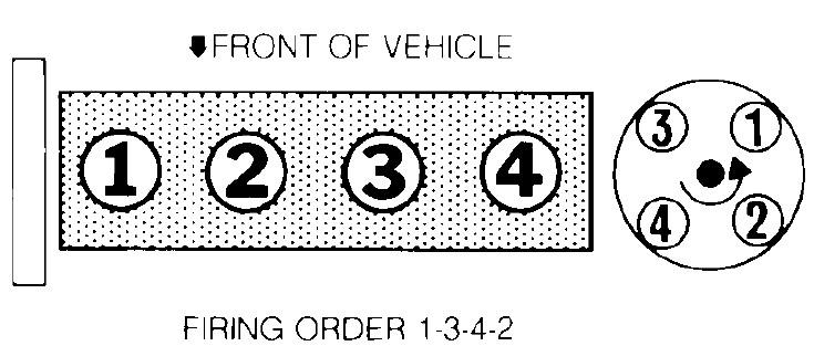 1994 nissan sentra firing order