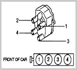 Toyota Avalon Engine Problems