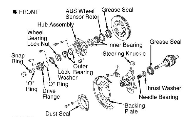 2000 nissan frontier front wheel bearing replacement