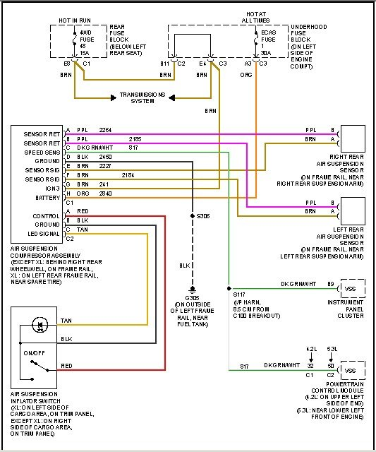 ac wiring diagram for 2004 buick rainier ac discover your wiring my 2004 buick rainier leveling system seems to have stopped