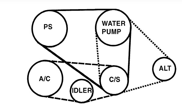 Need A Belt Diagram For An 01 Tundra V6 W   3 Belts Please