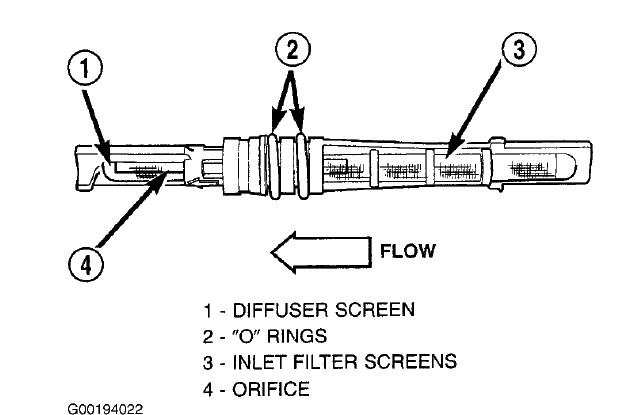 Orifice on Pt Cruiser Blower Motor Resistor Location