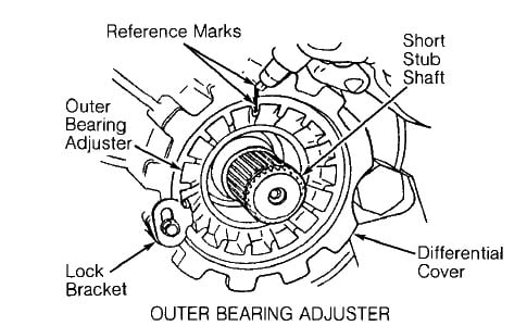 Adj on Dodge Intrepid 2 7 Engine Diagram