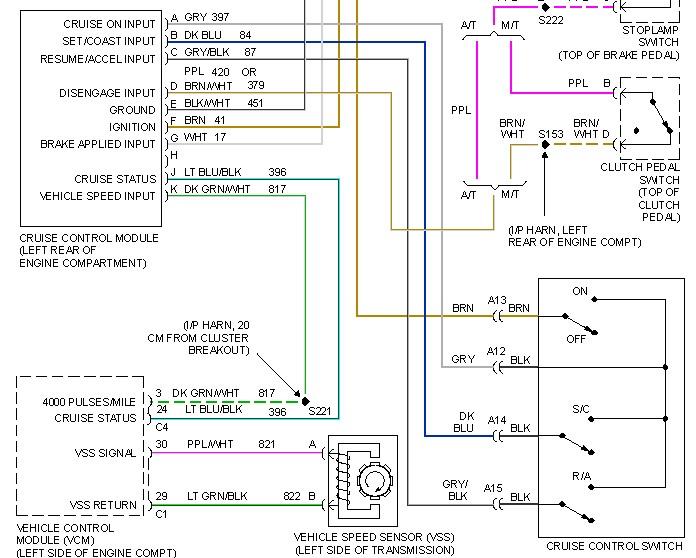 tahoe steering diagram tahoe get free image about wiring diagram