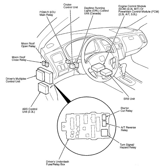 honda accord turn signal relay location  honda  free engine image for user manual download