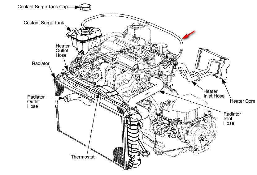 3ws1f 2001 Saturn Sl2 Replacing Radiator Noticed