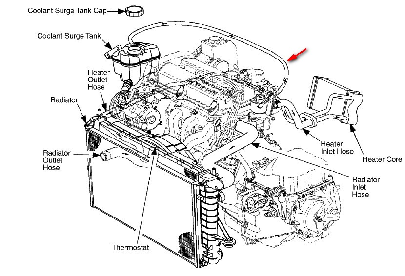 3ws1f 2001 Saturn Sl2 Replacing Radiator Noticed on Chevrolet Malibu Schematics