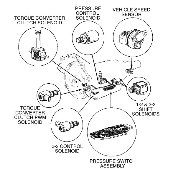 4l60e troubleshooting diagram  4l60e  free engine image