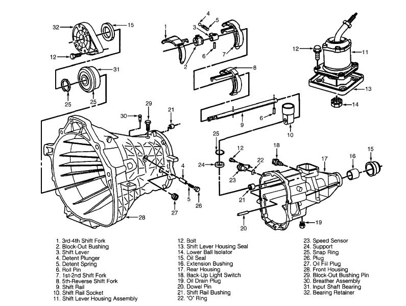 i have a 96 s10 4 3 5 speed with a course spline input shaft  is it a nv1500 or a nv3500 heavy