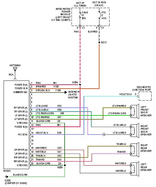 Wiring Diagram For 96 Dodge Ram Overdrive Switch – readingrat.net