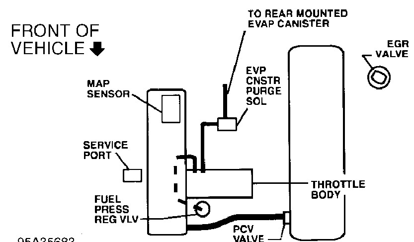 1998 chevy s10 vacuum diagram