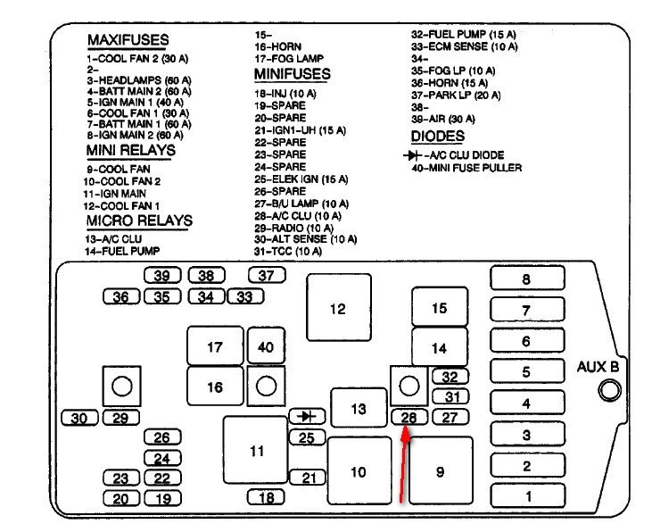 on 06 Isuzu Npr Wiring Diagram