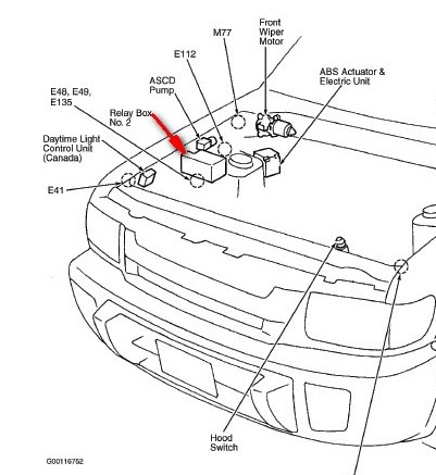 nissan armada fuel location nissan free engine image for user manual