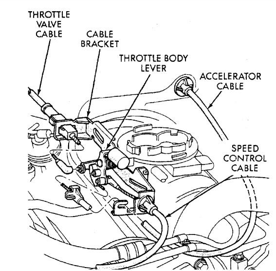 1998 dodge dakota 318 engine diagram  1998  free engine