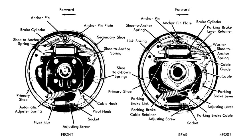 1957 ford fairlane wiring diagram  ford  auto wiring diagram