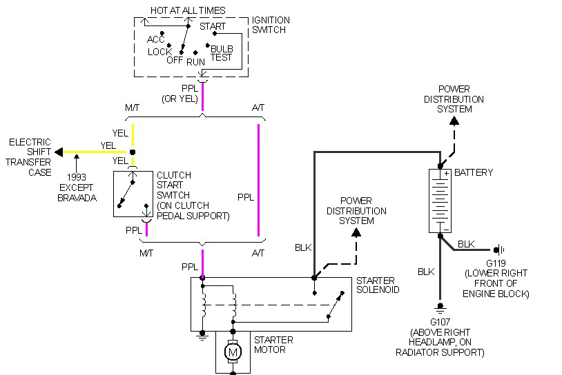 93 chevy truck starter wiring diagram on 93 download wirning diagrams 28 chevy starter wiring diagram 1992 1992 chevy wiring sciox Images