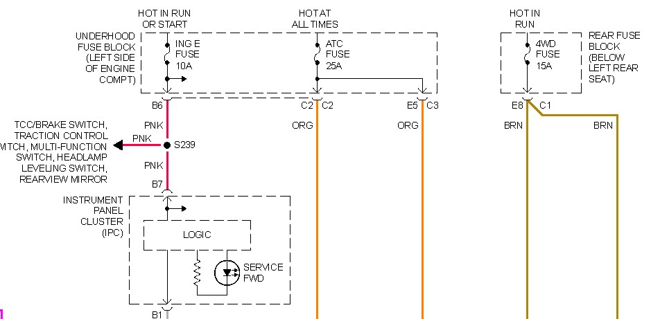 location fuse number of fuses for 4wd on gmc envoy here are some diagrams for the fuse box under the rear seat