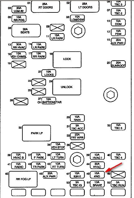 gmc 2006 trailblazer fuse box  u2022 wiring diagram for free