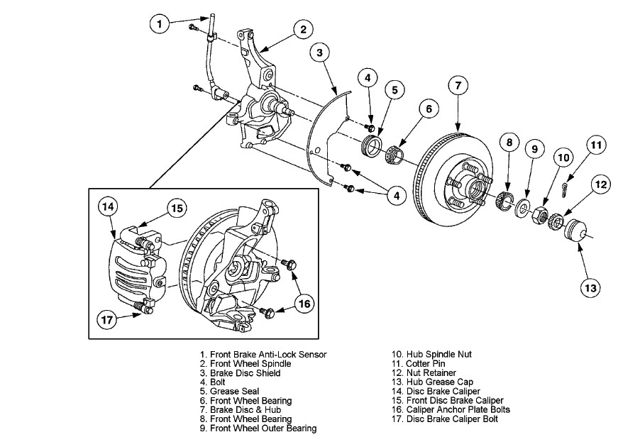 1991 ford explorer front rotor removal