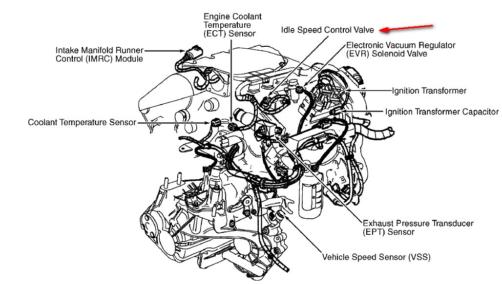 Subaru Ac Belt Diagram additionally Remove Hhr Oil Filter in addition Honda Tps Wiring Diagram also Chevy Power Seat Wiring Diagram besides 93 F150 Maf Sensor Location. on volvo iac valve location