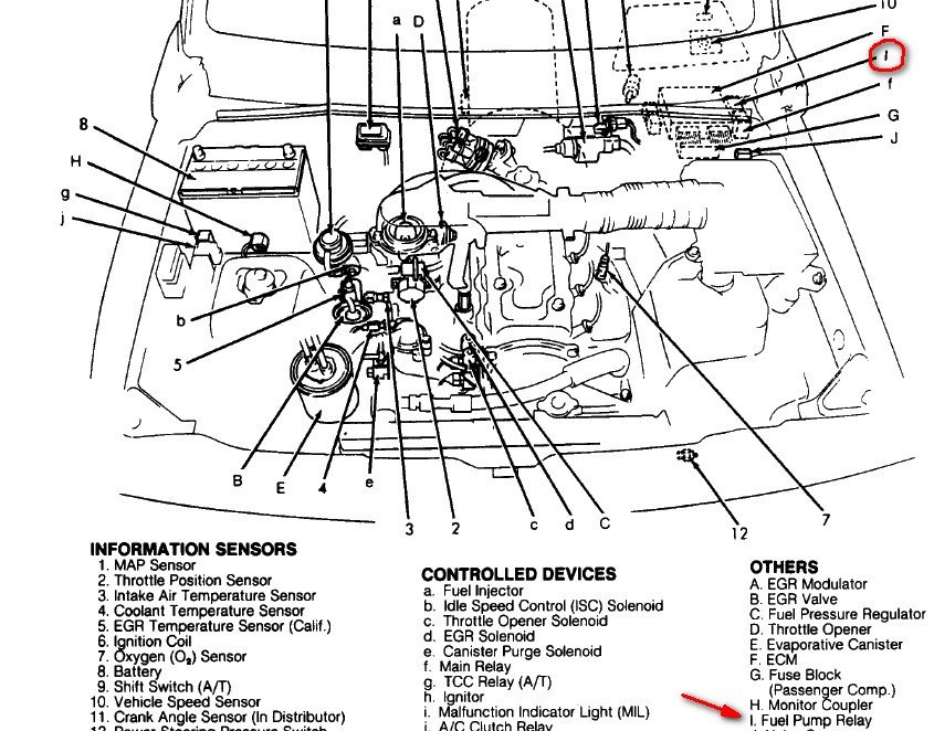 diagram suzuki gsx 750 every wiring diagrams of