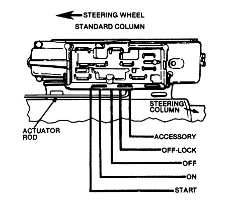 Volvo Lift Pump further Ebay Motors Ferrari additionally 1951 Chevy Fleetline Wiring Diagram together with Mazda 3 Brake Light Wiring Diagram further Emerson Electric Motors Wiring Diagrams. on lego motor wiring diagram