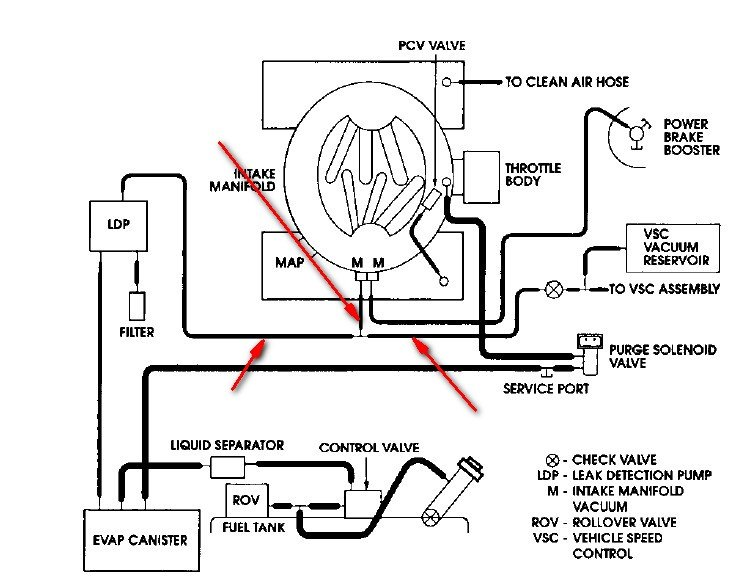 1997 dodge ram 1500 5 2l vacuum diagram  dodge  auto parts