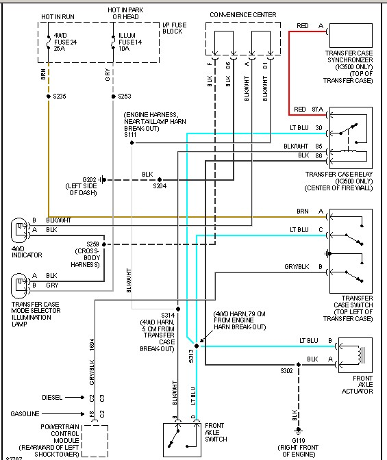 2011 01 18_180741_trans_wiring wiring diagram 1995 chevy truck readingrat net 1995 chevy silverado wiring diagram at soozxer.org