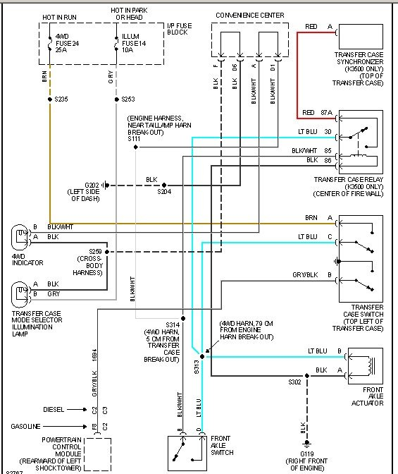 94 Chevy Pickup Tail Light Wiring Diagram likewise Trailer wiring Diagram together with Chevrolet Silverado Fuse Box furthermore 4700 International Truck Wiring Diagrams as well Chevy K 3500 1998 Main Enigne Fuse Boxblock Circuit Breaker Diagram. on 1991 chevy suburban fuse box diagram
