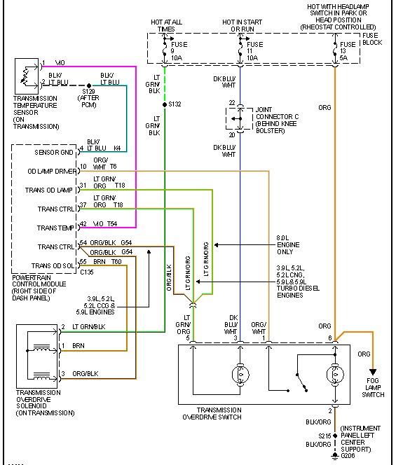 1989 gmc safari van wiring diagram manual original