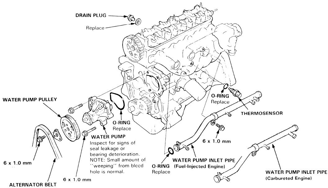 diagrams for 88 honda accord engine oil filter for 1999 honda accord engine diagram