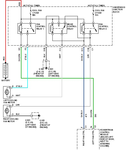 2004 malibu cooling fan wiring diagram 2002 malibu cooling fans wiring diagram