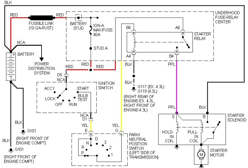 2011 02 17_213043_start dodge neutral safety switch wiring dodge wiring diagram instructions switched neutral wiring diagram at panicattacktreatment.co