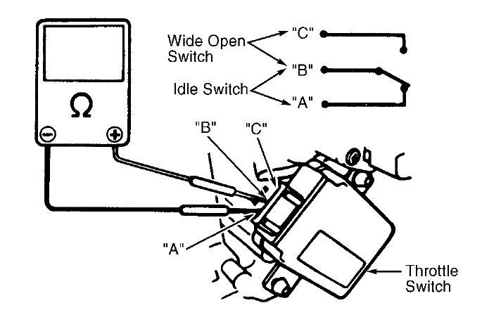 2011 Suzuki Swift Ga Fuse Box Diagram