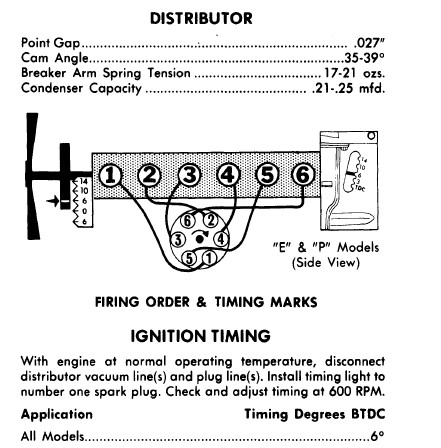Timing on Classic Inlines Ford Small Inline Six Specs