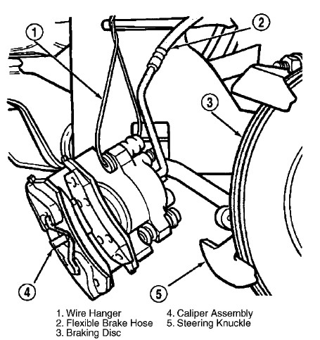 RepairGuideContent also Anti Lock Brakes Scat also 2000 F350 Front Axle Parts Diagram together with 4pab1 Replace Front Andrear Brakes 2005 Chrysler 300 furthermore  on 2005 chrysler 300 front brakes