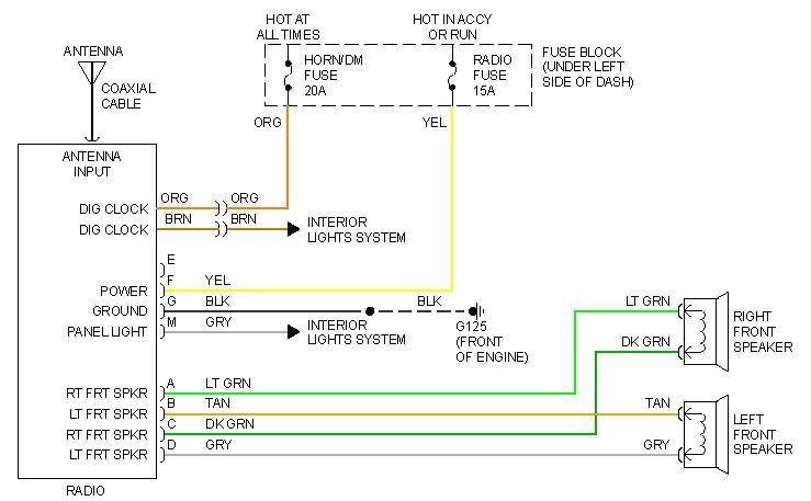 gmc sonoma wiring diagram wiring diagram post Wiring Diagram for 2000 Buick Regal
