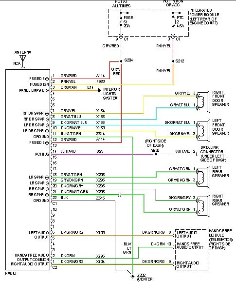 1999 Dodge Ram Radio Wiring Diagram 1999 Wiring Diagrams Projects – 2006 Dodge Ram Wiring Diagram